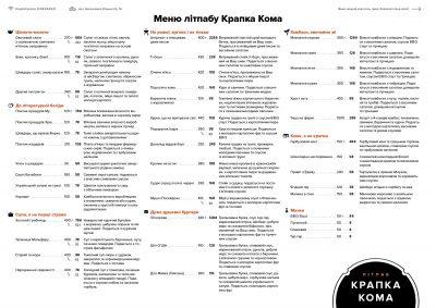 Паб Крапка Кома. Киев. Меню кухни