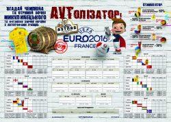 Чемпионат Европы и скидка на пиво в Подшоффе, Аутпабе и BESTia