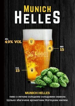 Banditto IPA и Munich Helles — новые сорта от HummelBanditto IPA и Munich Helles — новые сорта от Hummel