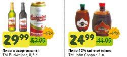 Акция на чешский Budweiser Budvar и John Gaspar в NOVUS