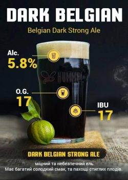 Dark Belgian – новинка от Hummel