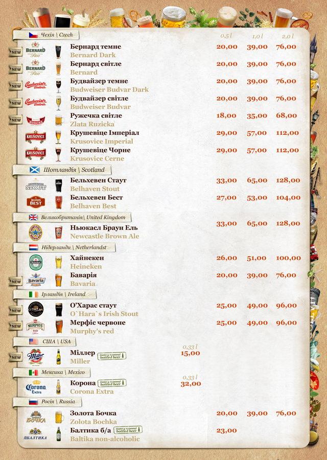 Выбор пива в Натюрлихе