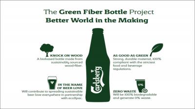 """Carlsberg"" будет разрабатывать биоразлагаемую бутылку"
