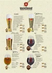 Пиво в KronSbeeR