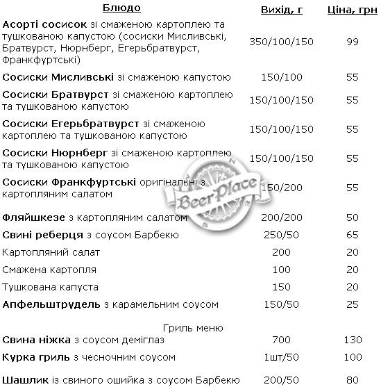 Октоберфест 2011 Киев. Цены на еду