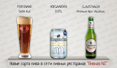 Новое пиво и восточная вечеринка в сети Пивная №1