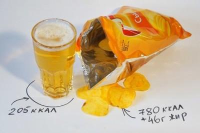 Пивоварни расскажут о калориях