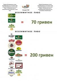 Безлимитное пиво и акции в Im Bier