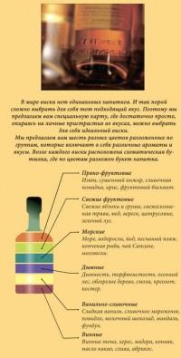 Виски карта в Славутич Шато