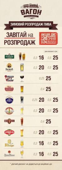 Зимняя распродажа пива и вкусные часы в Вагоне