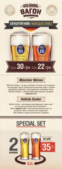 Новинки от Hofbräu в Вагоне