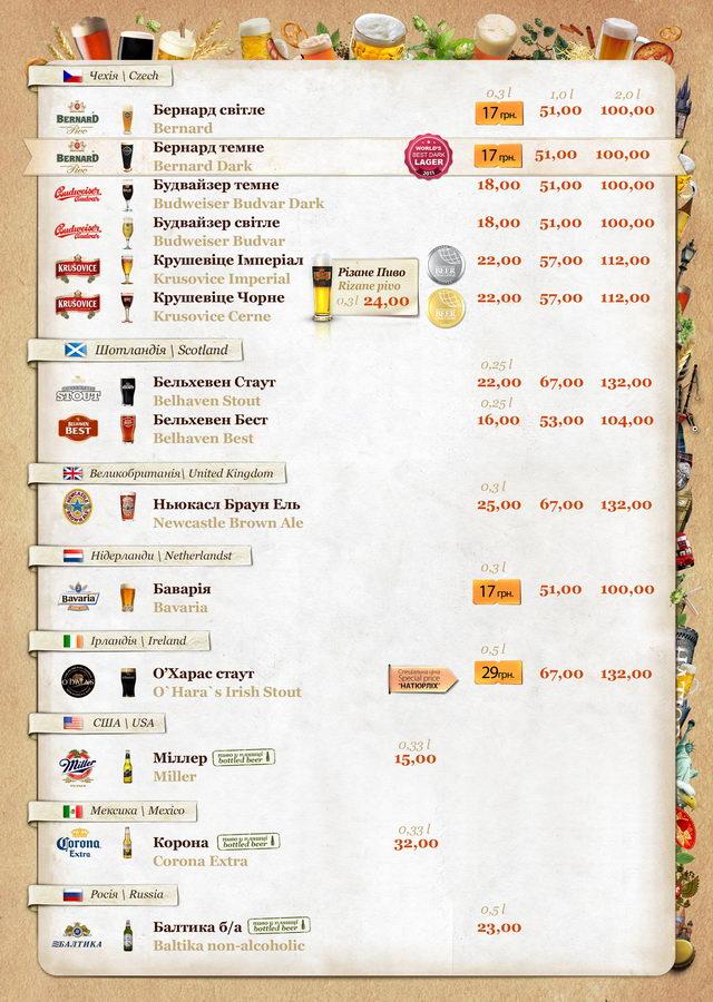 Ассортимент пива в пивном клубе Натюрлих с 25-01-2012