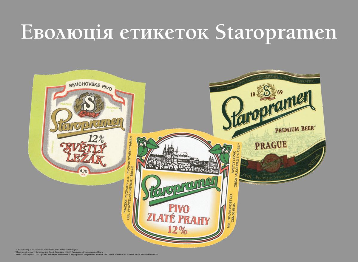 Этикетки пива Staropramen