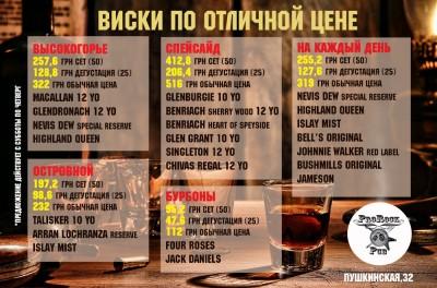 Виски-сеты в пабе ProRock
